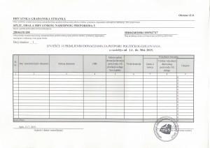Izvješće o primljenim donacijama za potporu političkog djelovan
